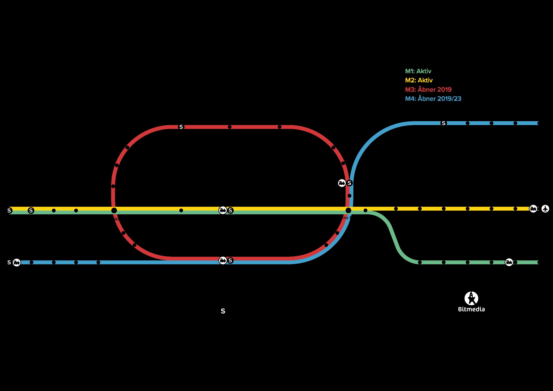 Metro kort København med stationer
